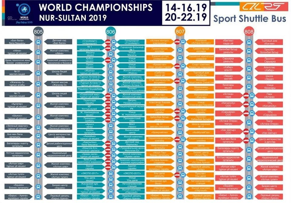Болельщикам Нур-Султана организуют автобусы на Чемпионат мира по борьбе, фото-1