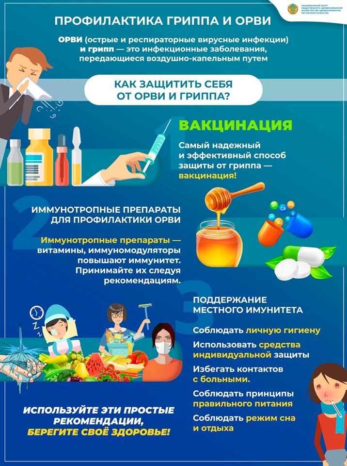 Как не заболеть гриппом и ОРВИ - советы врачей Нур-Султана, фото-1