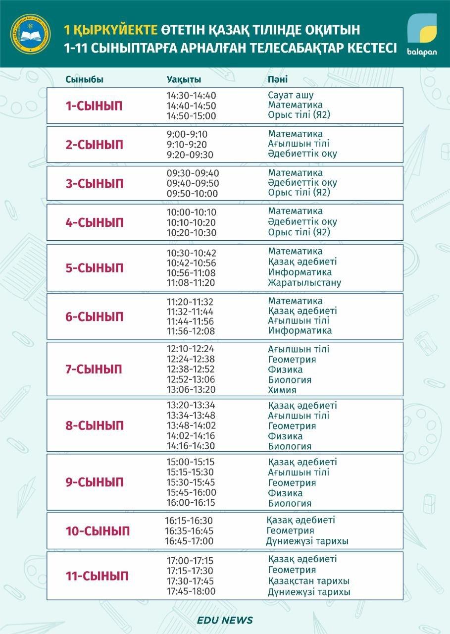 Расписание ТВ-уроков для школьников Казахстана на первое сентября, фото-1