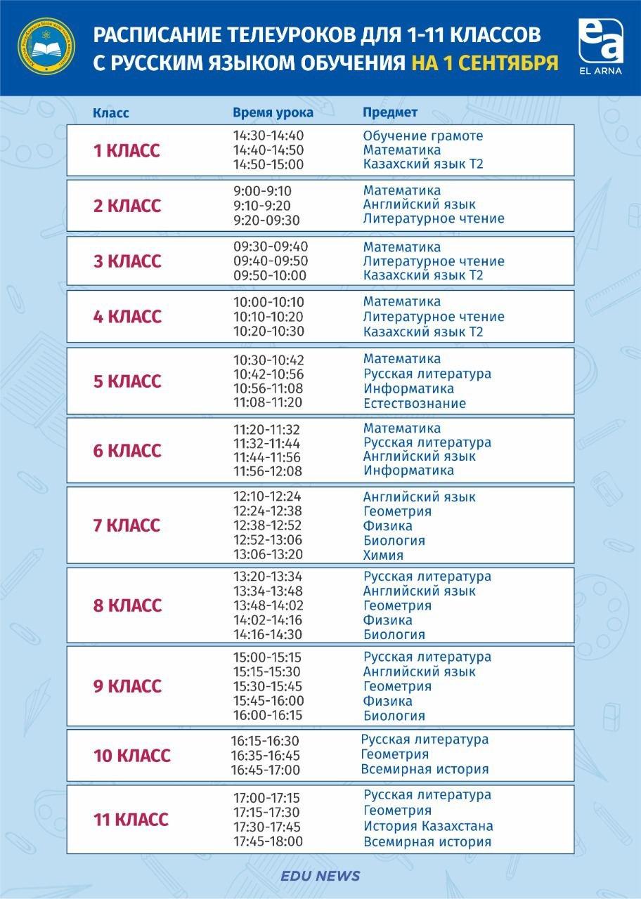 Расписание ТВ-уроков для школьников Казахстана на первое сентября, фото-2
