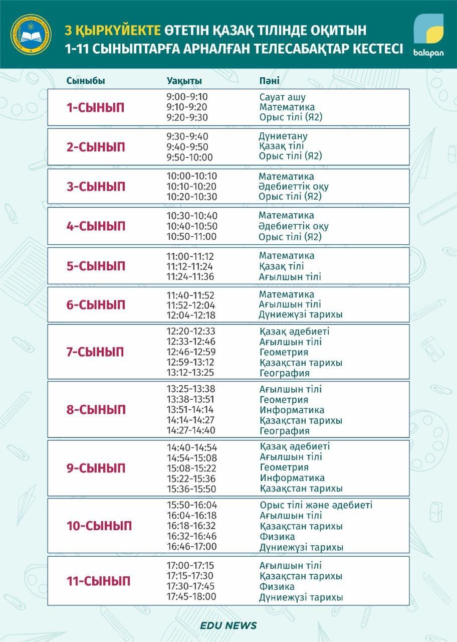 Расписание ТВ-уроков для школьников Казахстана на третье сентября, фото-1