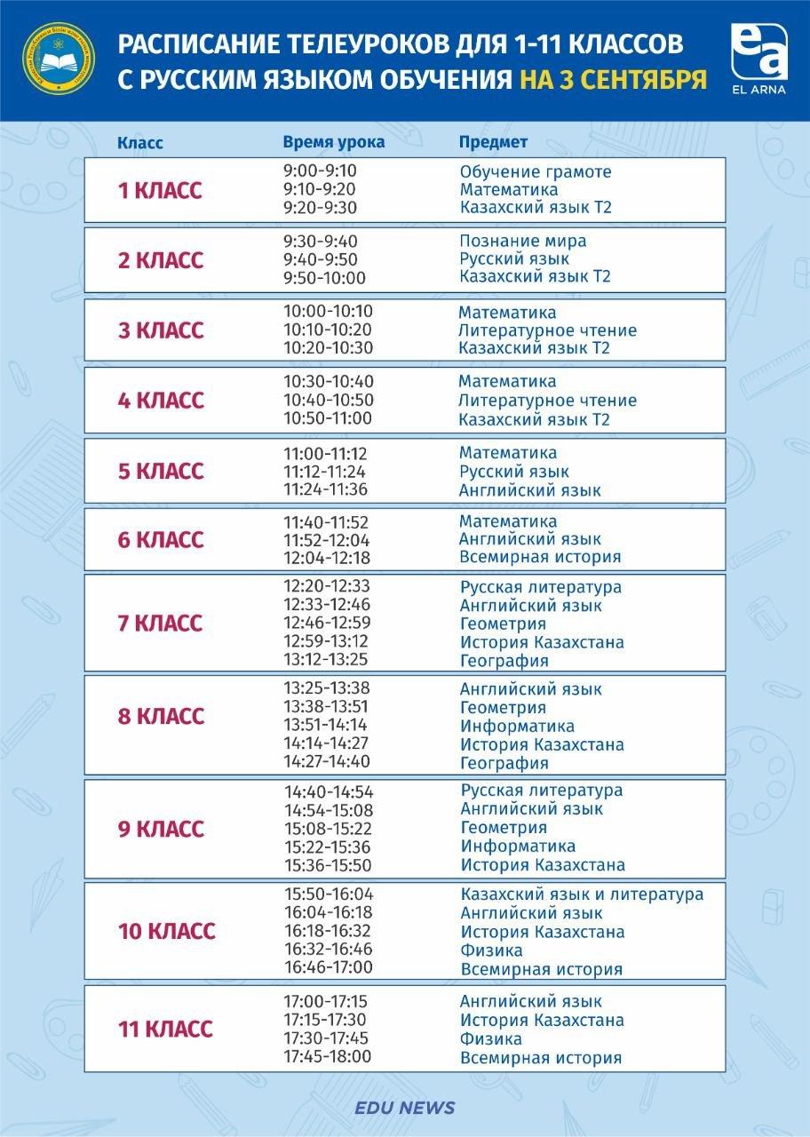 Расписание ТВ-уроков для школьников Казахстана на третье сентября, фото-2