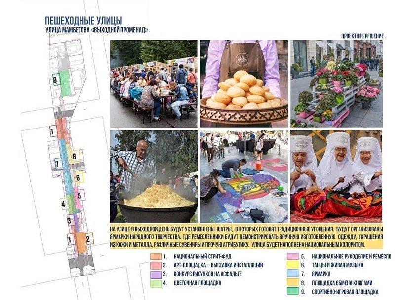 Эскизы Центра урбанистики Нур-Султана